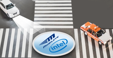 Intel-Mobileye Acquisition